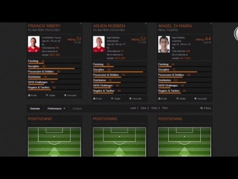 A revolutionary online scouting tool: football man...