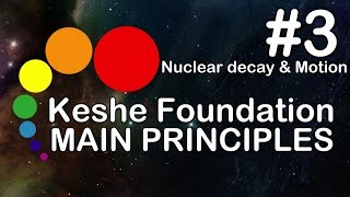 Keshe Main Principles #3 Nuclear decay & Motion