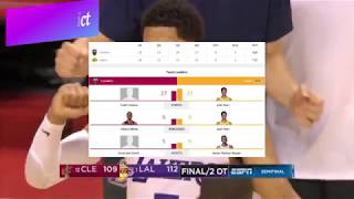 Los angeles lakers vs cleveland cavaliers summer league highlights 2018