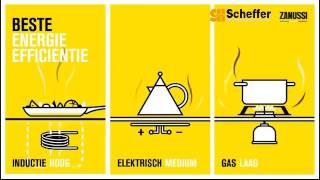 Uitleg inductie koken