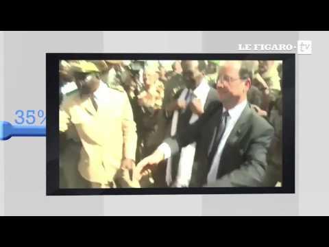 François Hollande : 2 ans de chute dans les sondages