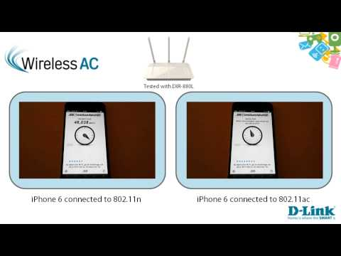 How fast is the iPhone 6 when using Wireless AC?