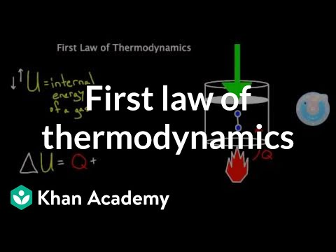 First law of thermodynamics   Chemical Processes   MCAT   Khan Academy