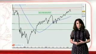 Le point bourse du Mercredi 2 Mars 2011