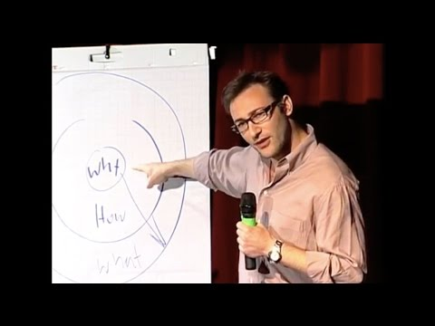 Start with why - how great leaders inspire action: Simon Sinek at TEDxPugetSound
