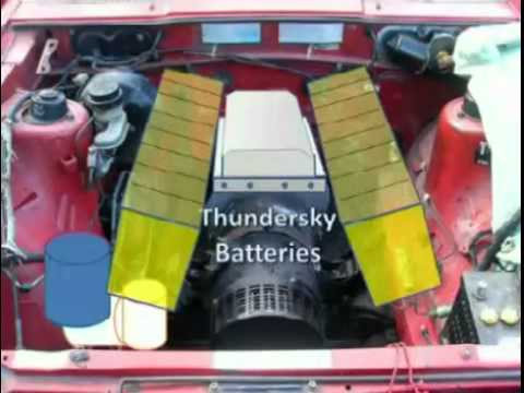 ELECTRIC CAR - Part 1