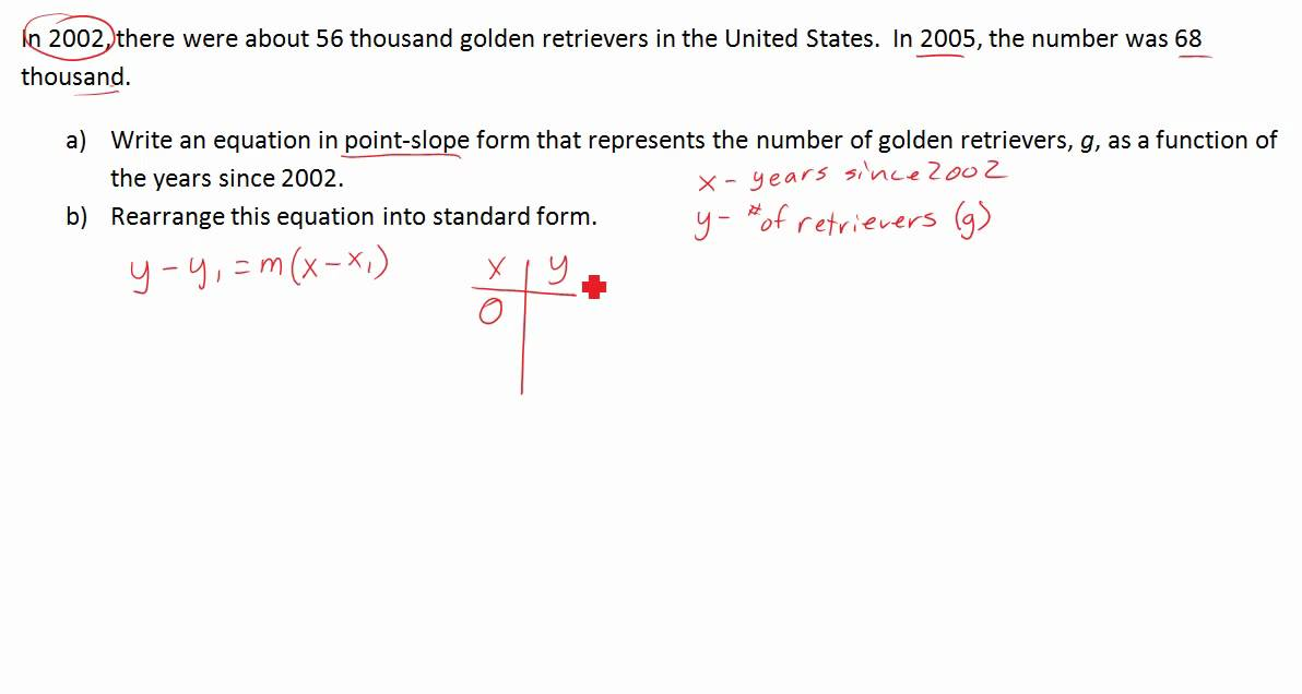 ... Math: Writing a point-slope equation from a Word Problem - YouTube