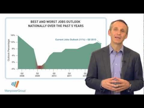 Manpower Employment Outlook Survey - Q2 2013