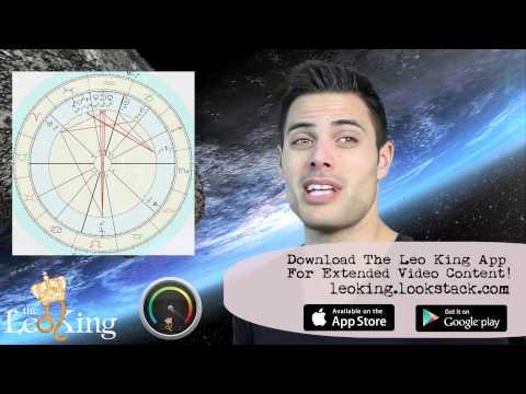 Daily Astrology Horoscope All Signs: January 21 2015 Mercury Stationary Retrograde in Aquarius