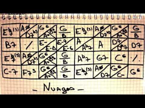 Play Along Manouche - NUAGES - Gipsy Jazz