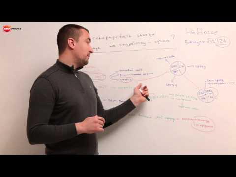 Как генерировать заказы с запада на разработку и аутсорс – На Доске – выпуск № 126