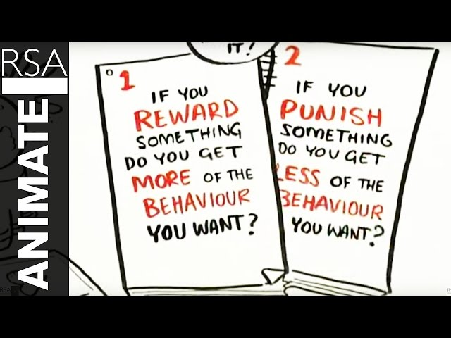 RSA Animate - Drive: The surprising truth about what motivates us