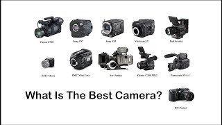 What is the Best Camera?