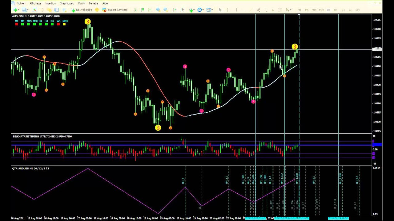 Signaux de trading optionweb