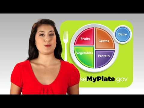 MyPlate, My Health:  The Newest Dietary Guidelines
