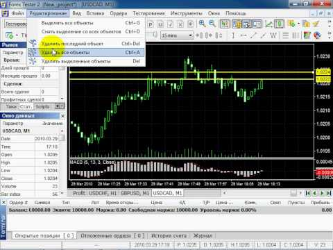 Forex tester 2 взлом forum strategy forex