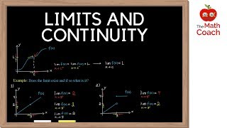 Limit of a Function l What is a Continuous Function?