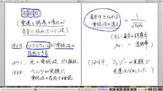 高校物理解説講義:「電磁波」講義1