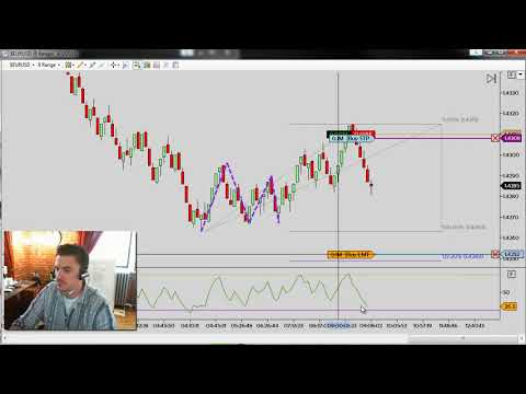 Foreign exchange business plan