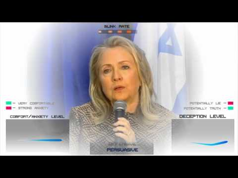 Deception Analysis (Hillary Clinton on Syria and Russia)