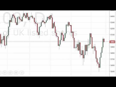 FTSE 100 Technical Analysis for February 19 2016 by FXEmpire.com