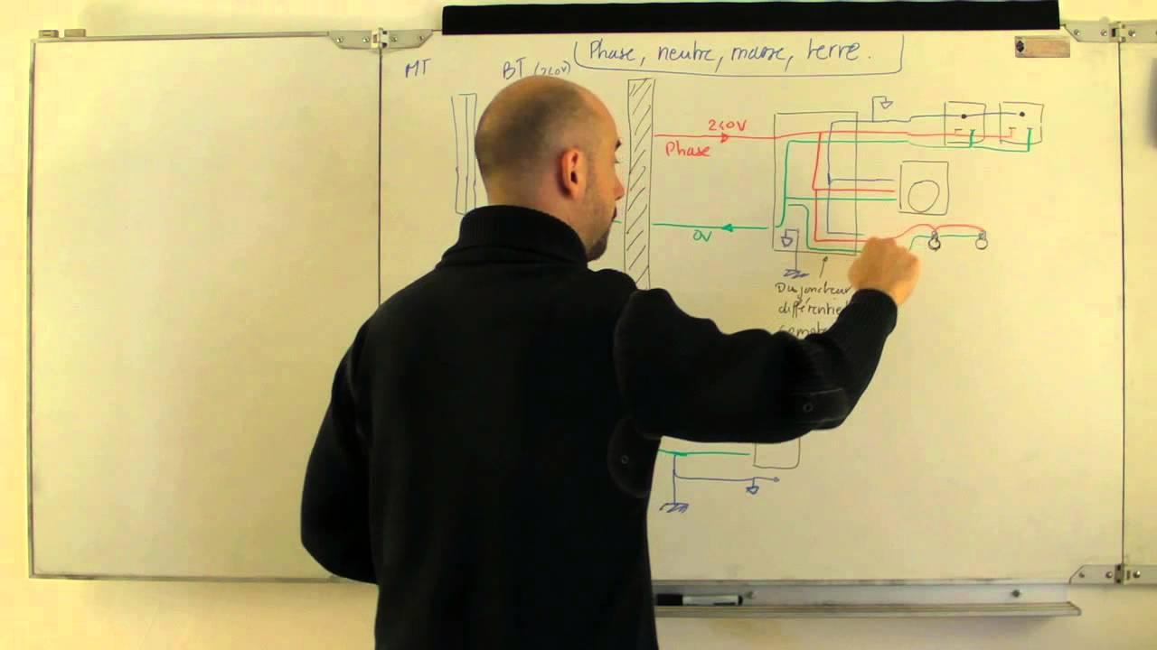 45 ronflettes et boucle de masse phase neutre masse - Difference entre phase et neutre ...