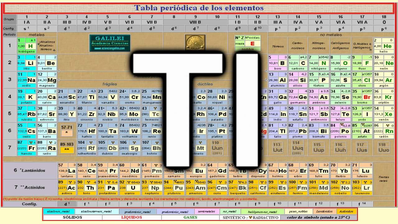 Hidrogeno tabla periodica tabla peridica dinmica dynamic periodic table urtaz Image collections