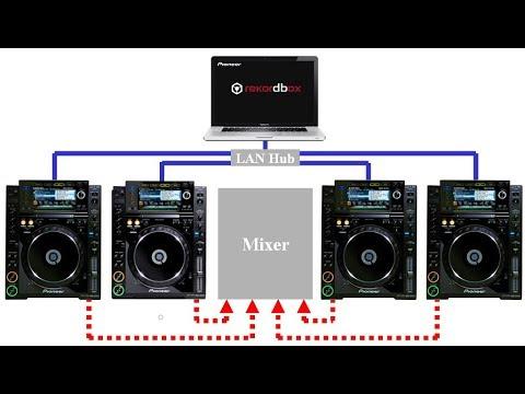 How To Connect Pioneer Rekordbox To Pioneer Cdj 900 | Cdj 900 nexus | Cdj 2000 | Cdj 2000 nexus