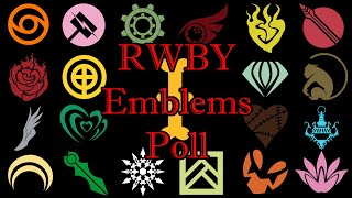 What are the Best Emblems in RWBY? (RWBY Best Emblems Poll)