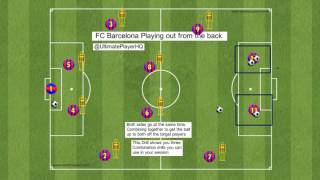 From Barcelona FC and Mancester City training field - FC BARCELONA PLAYING OUT FROM THE BACK