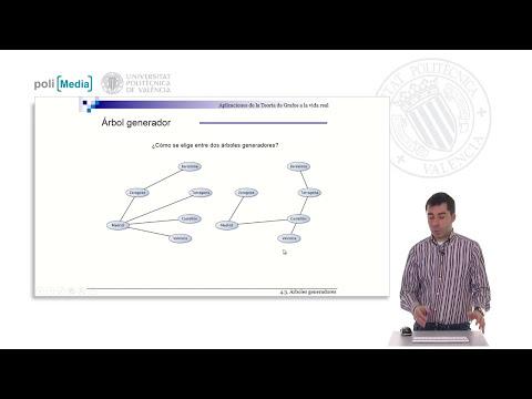 Teoría de Grafos en la vida real. Árboles. Árboles generadores.© UPV