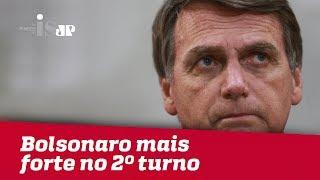 Ibope mostra Bolsonaro mais forte no 2º turno