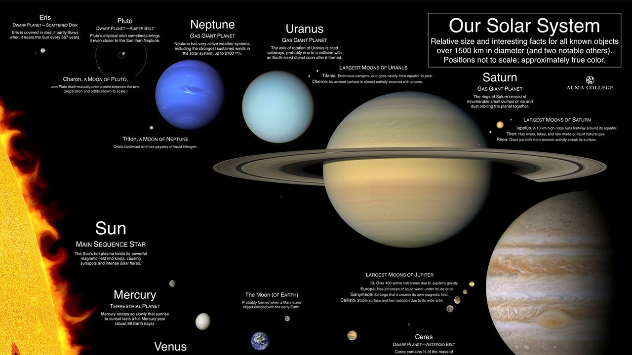 How many planets are in the solar system  Physorg