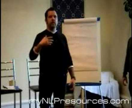 NLP - Your Power Posture