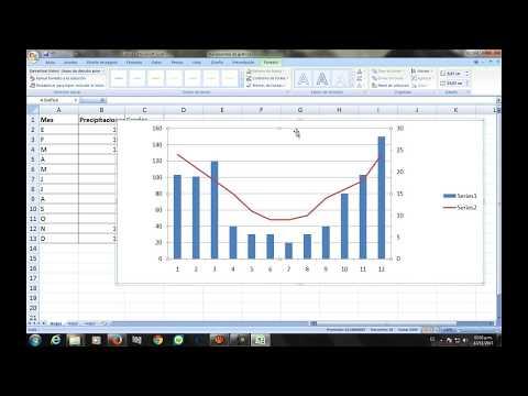 Microsoft Excel-Hacer un Grafico con Dos Ejes
