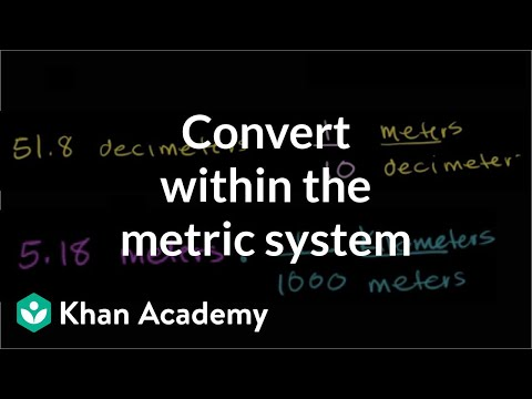 Converting within the metric system