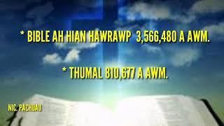 HOLY BIBLE HRIATZAUNA(KNOWLEDGE)  NIC. PACHUAU CHANNEL PRESENTS