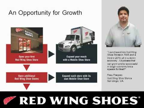 Red Wing Shoes.avi