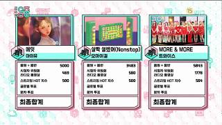 "200613 TWICE ""MORE & MORE"" 4TH WIN ON SHOW! MUSIC CORE"