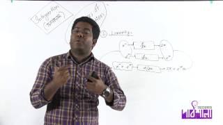 02. Characteristics of Integration | সমাকলনের বৈশিষ্ট্য | OnnoRokom Pathshala