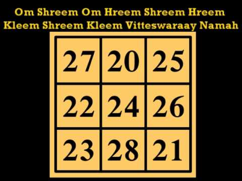 Kubera Money Mantra (god Of Wealth) video