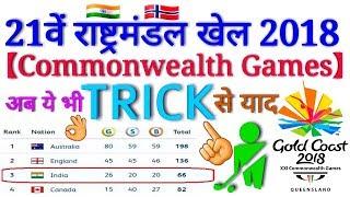 GK TRICK | 21वें राष्ट्रमंडल खेल 2018 से संबंधित प्रमुख तथ्य, 21th Commonwealth Games 2018 Facts