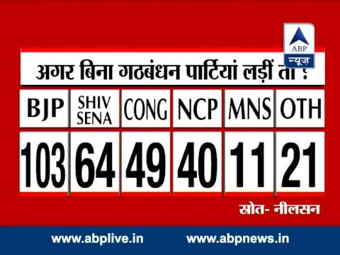 BJP to emerge as single largest party if fight alone: ABP News- Nielsen survey of August predicted