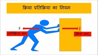 Download बल तथा गति के नियम (Force and Laws of Motion) - कक्षा 9 विज्ञान (Class 9 Science) - Hindi 3Gp Mp4