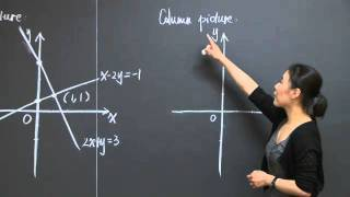 MIT 18.06SC Linear Algebra Recitations, Fall 2011
