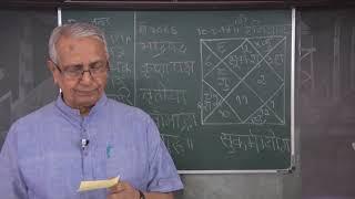 Astro U P Mishra Jamshedpur, Dainik Rashiphal 18 08 19 with lots of tips