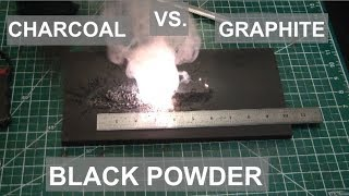 Making Black Powder with Different Carbon Sources - ElementalMaker