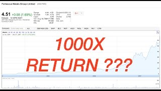 1000x Return in Penny Stocks?? YES, look at Penny Mining Stocks!