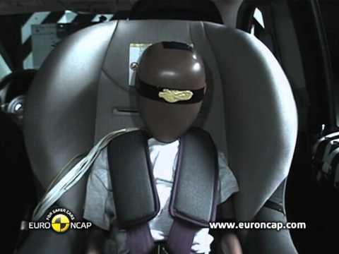 Euro NCAP | Jeep Compass | 2012 | Краш-тест