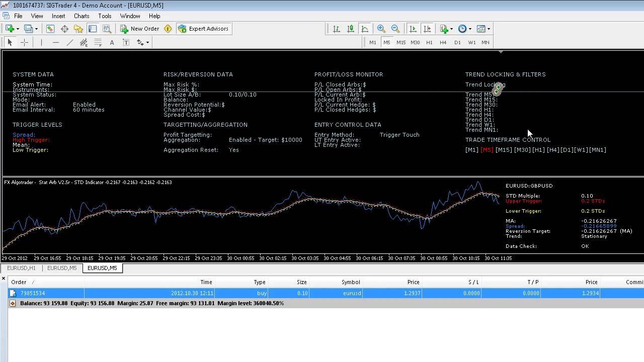 Best forex arbitrage system